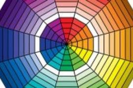 Как выбрать идеальную цветовую палитру для оформления Вашей свадьбы?